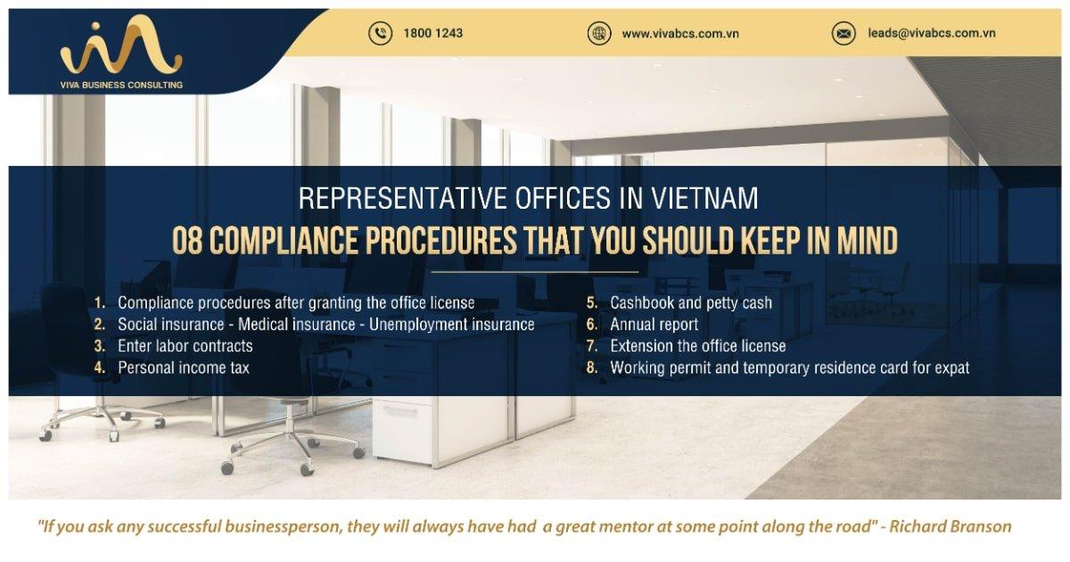 08 Compliance procedures for representative offices in Vietnam