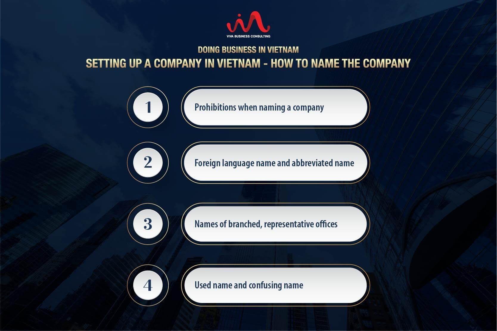 Doing Business In Vietnam – How To Name The Company