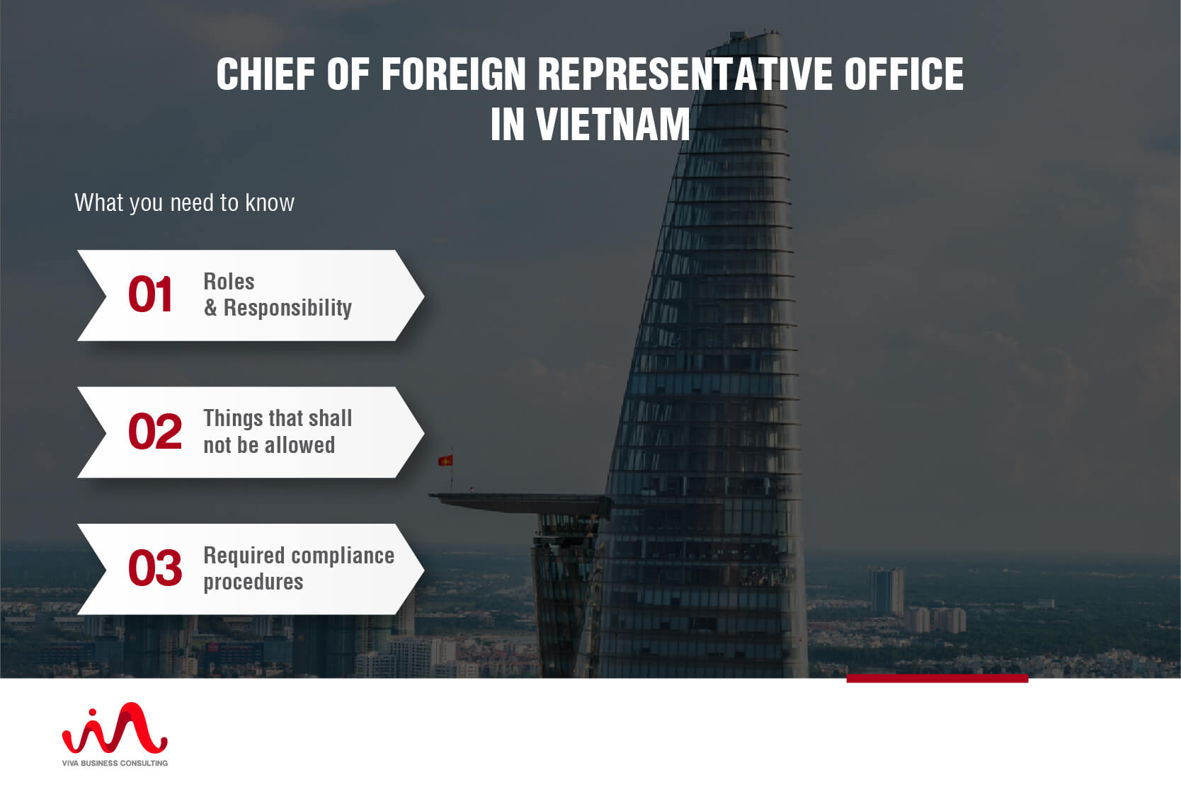 Chief of representative office in Vietnam