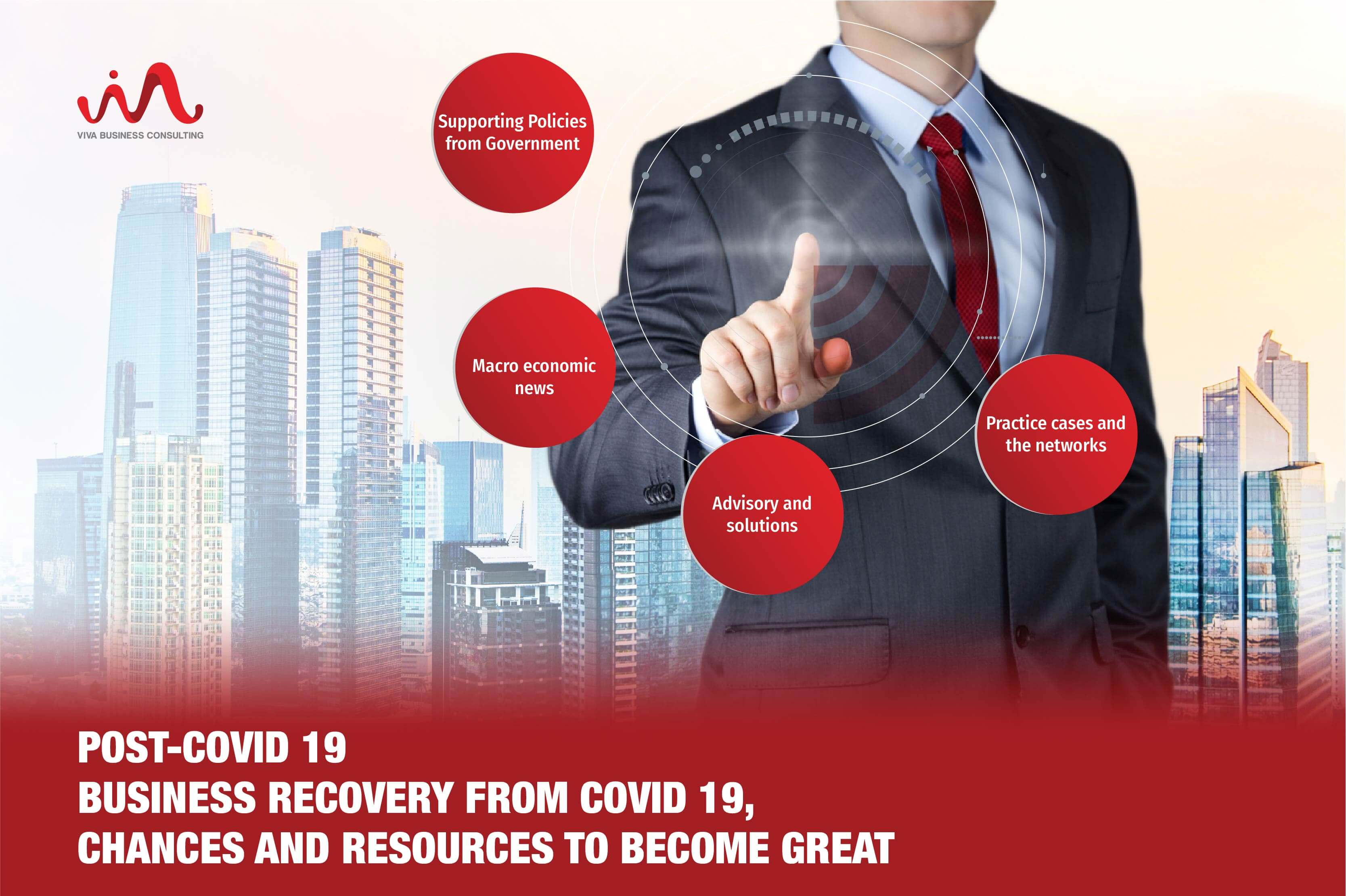 Business Recovery From Covid 19 - Chances And Resources