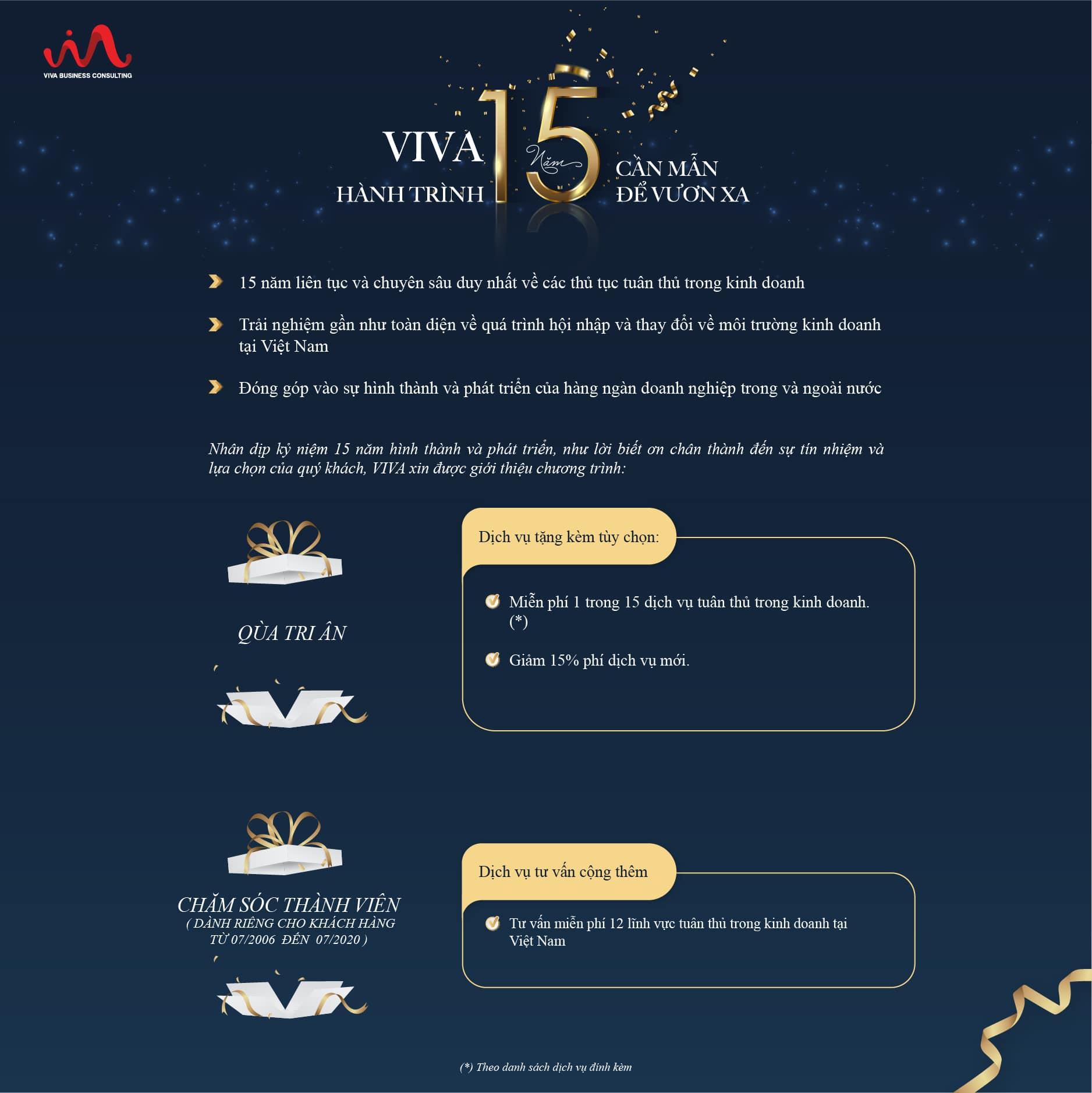 Quà tri ân hành trình 15 năm của Viva