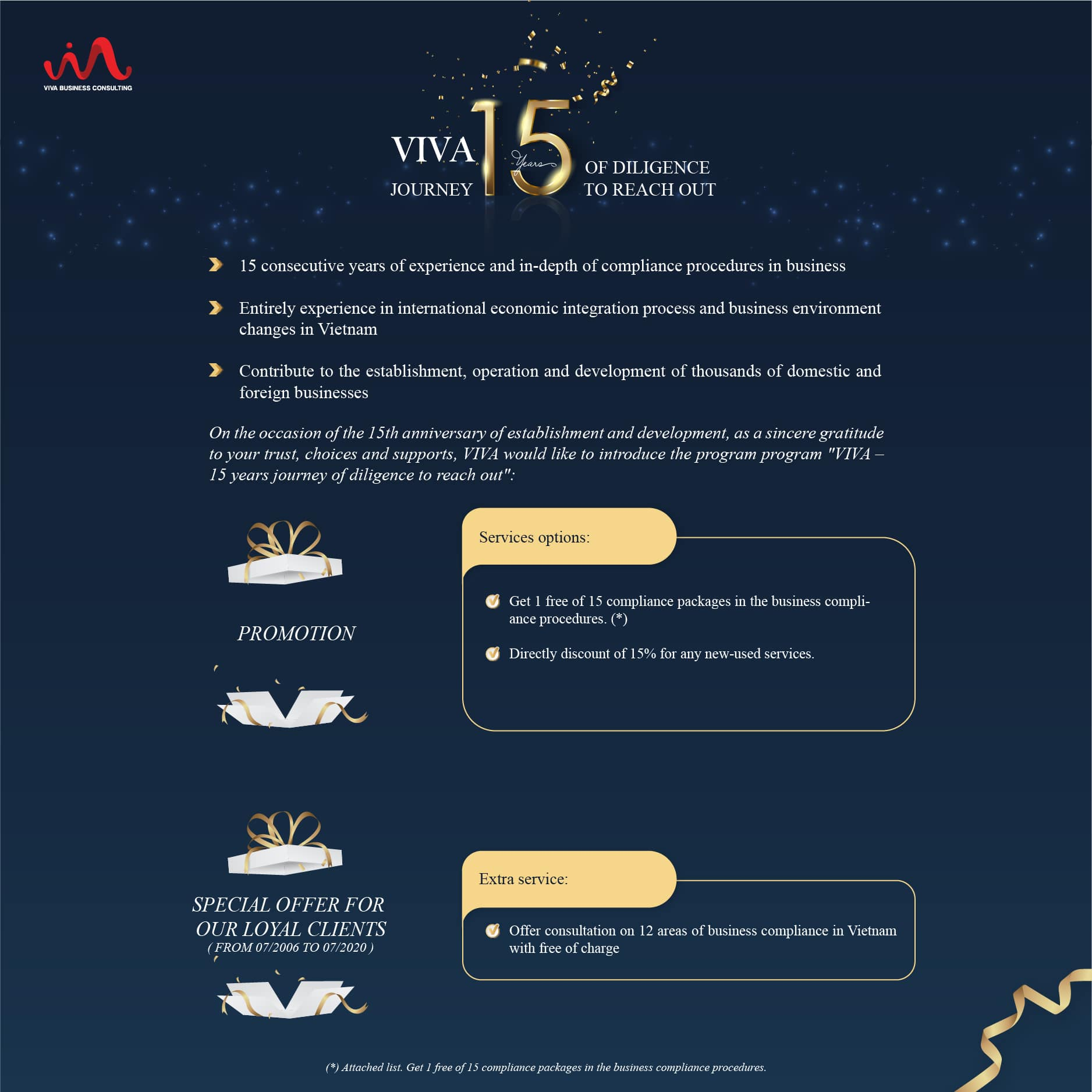 A Journey Of The 15th Anniversary - VIVA BCS - Promotion Service