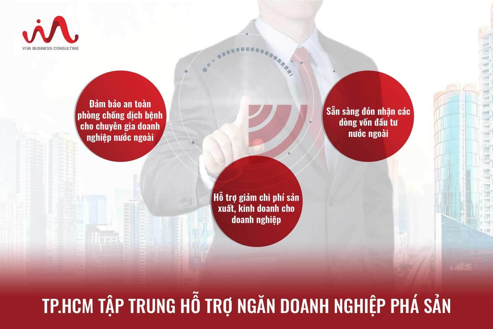 TP.HCM Tập trung hỗ trợ ngăn doanh nghiệp phá sản
