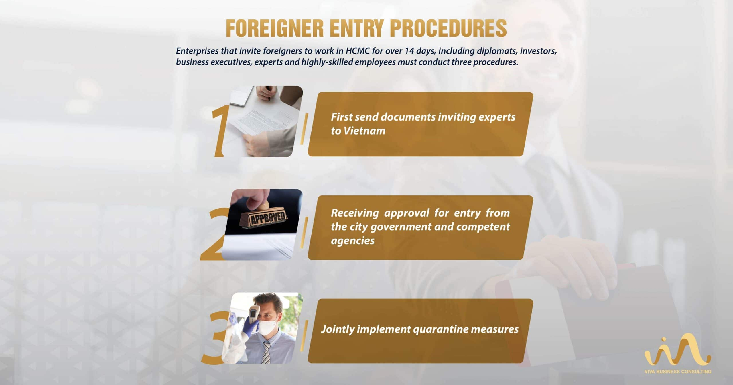 EXPERTS ENTRY PROCEDURES INTO VIETNAM