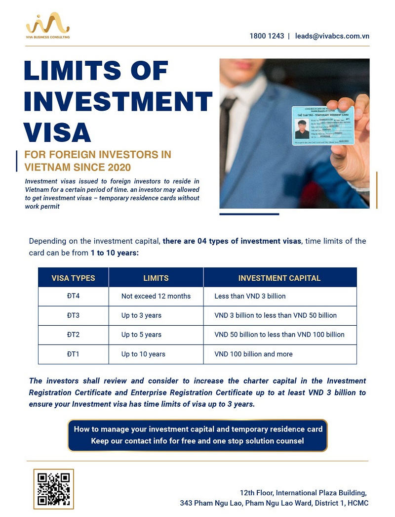 Limits of investment visas for foreign investors in Vietnam