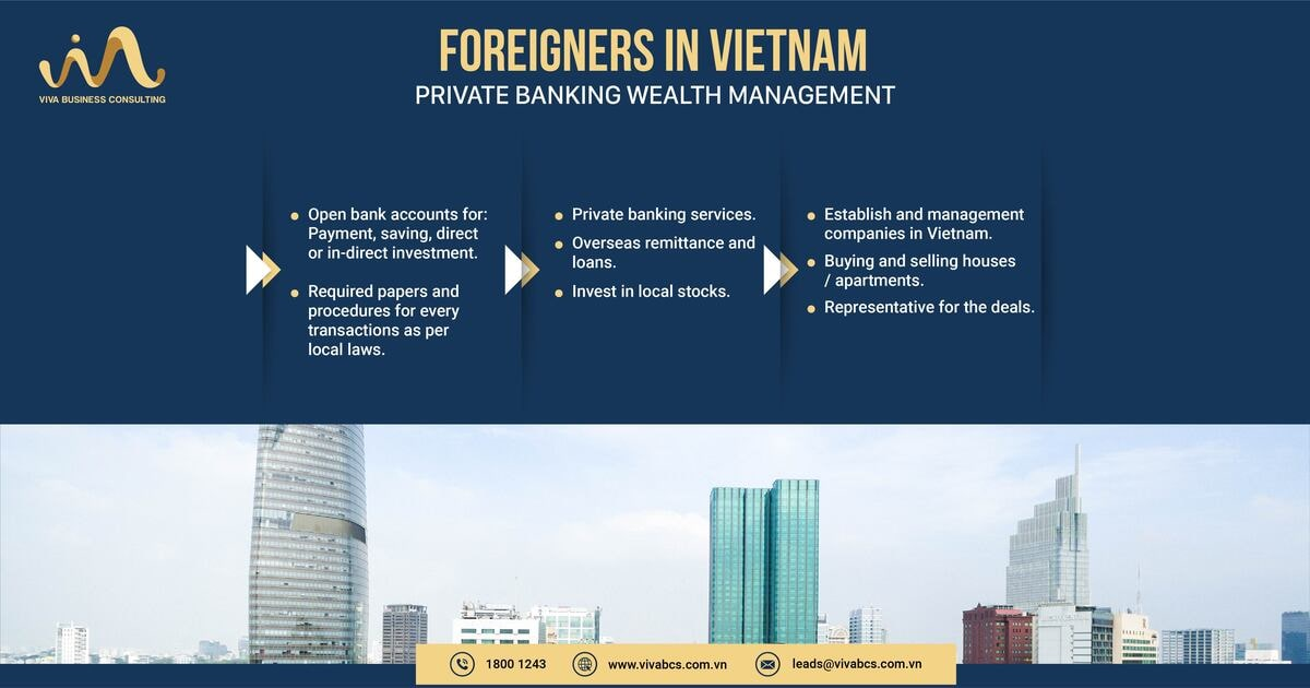 Private banking and wealth management in Vietnam